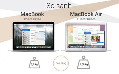 MacBook 12 inch mới đọ sức MacBook Air