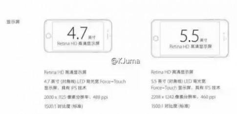 Màn hình iPhone mới sắc nét hơn iPhone 6 và 6 Plus