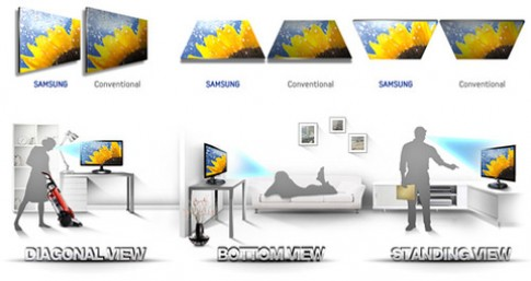 Màn hình máy tính góc nhìn rộng của Samsung