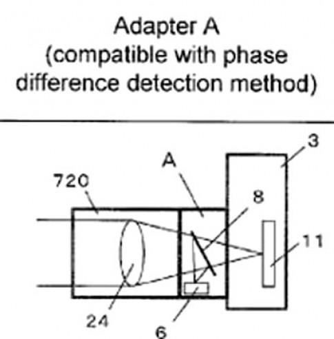Máy ảnh Micro Four Thirds có thể thêm gương lật