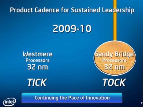 Máy tính dùng chip Sandy Bridge ra mắt đầu năm sau