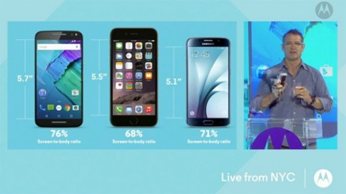 Motorola Moto X Style và X Play chụp ảnh 21 'chấm' trình làng