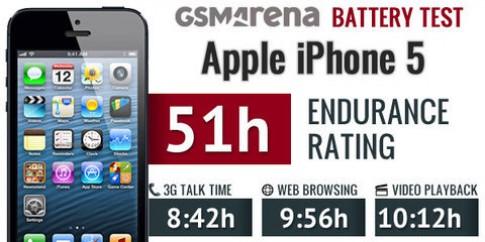 Người dùng phàn nàn iPhone 5 ngốn pin