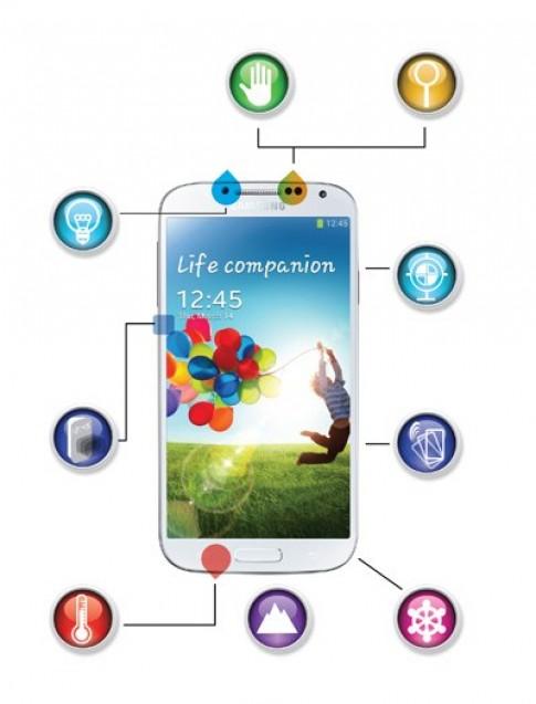 Những công nghệ bí ẩn bên trong Galaxy S4
