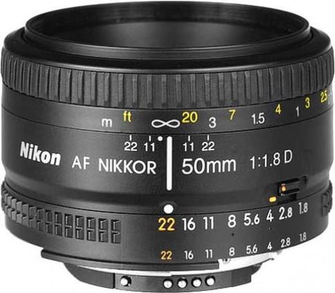 Những ống kính chất lượng của Nikon