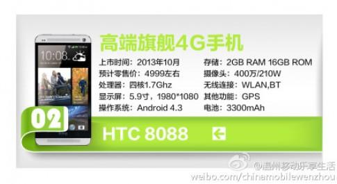 Phablet HTC One Max có giá 800 USD