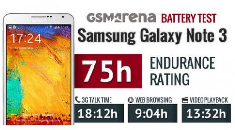 Pin Galaxy Note 3 dùng được hơn 3 ngày, bỏ xa S4
