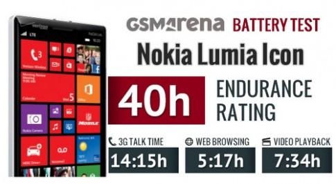 Pin Nokia Lumia Icon thua xa phablet Lumia 1520 và 1320