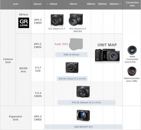 Ricoh ra module ống kính 24-85 mm cho máy GXR