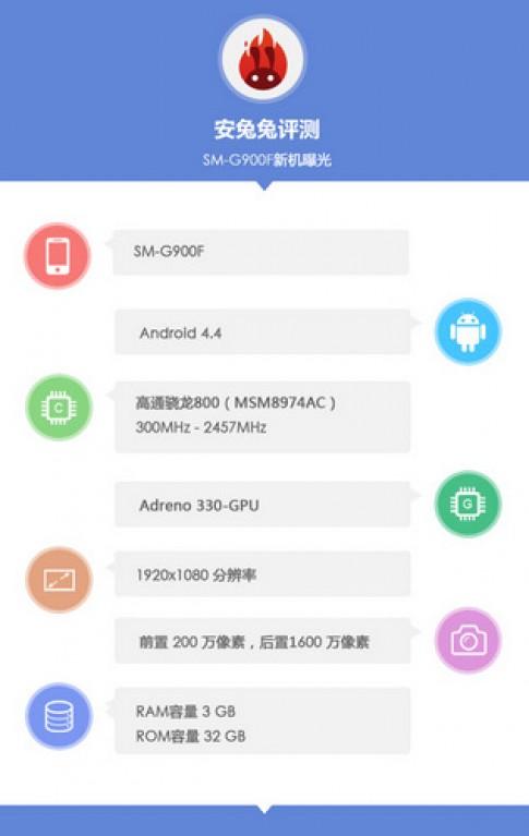 Samsung để lộ cấu hình Galaxy S5 và Note 3 màu đỏ