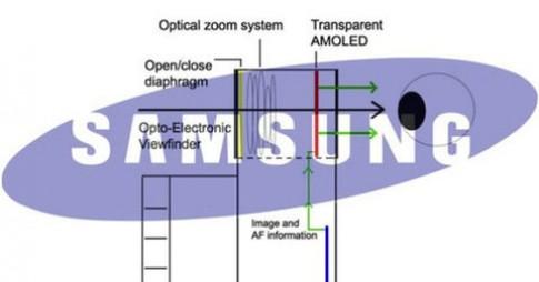 Samsung lộ khung ngắm quang AMOLED cho DSLR