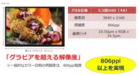 Sharp trình làng màn hình 4K cho smartphone