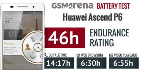 Smartphone Huawei Ascend P6 dáng siêu mỏng nhưng pin tốt