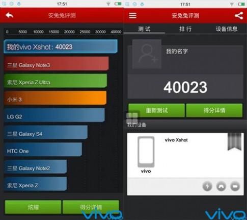 Smartphone Trung Quốc đánh bại hiệu năng Note 3, Xperia Z Ultra