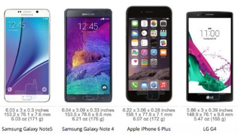 So sánh Galaxy Note 5, S6 edge với loạt smartphone cao cấp