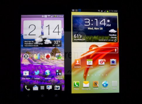 So sánh màn hình giữa Droid DNA và Galaxy Note II