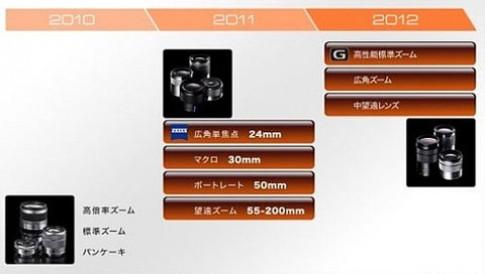 Sony công bố lộ trình ống kính cho dòng NEX