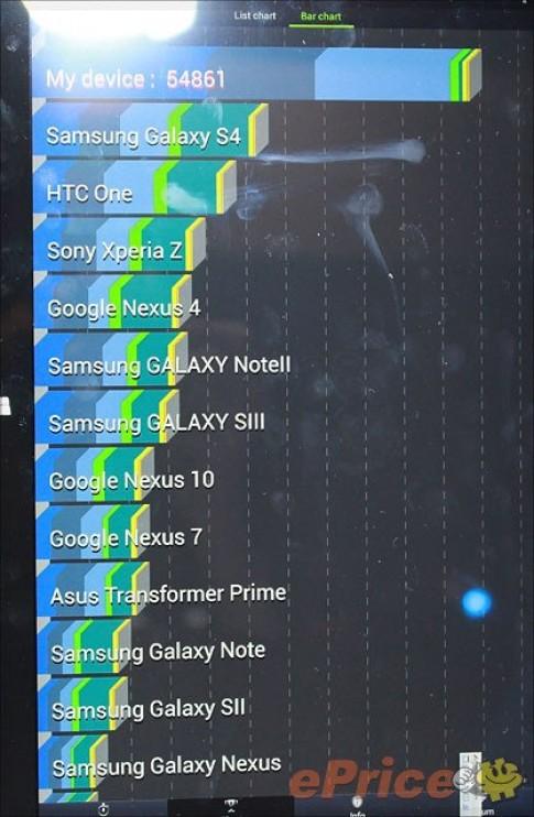 Tablet Ativ Q dùng chip Intel có điểm hiệu năng mạnh hơn Galaxy S4