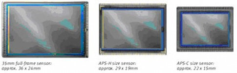 Tại sao máy ảnh full-frame đắt