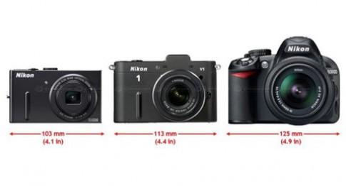 Tại sao Nikon 1 có hệ số crop 2,7x