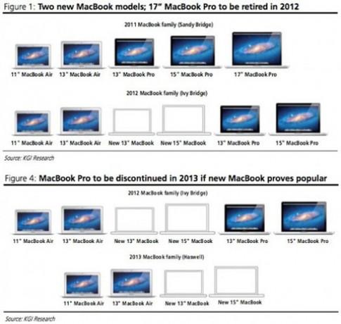 Thương hiệu 'MacBook Pro' có thể bị khai tử