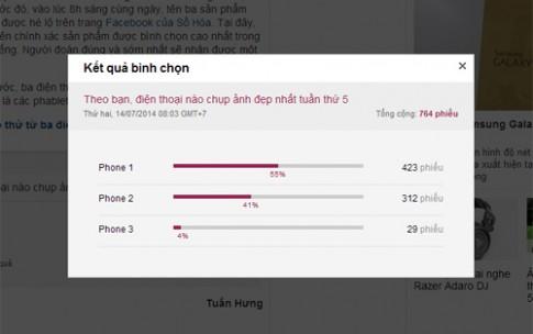 Vượt ZenFone 6, Xperia Z Ultra chụp ảnh đẹp nhất tuần 5