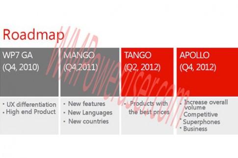 Windows Phone Tango dành cho 'dế' giá rẻ