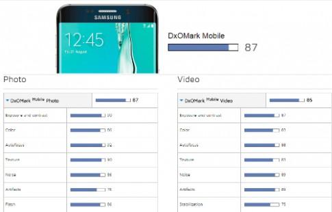 Xperia Z5 và Galaxy S6 edge là hai smartphone chụp ảnh tốt nhất