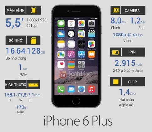 10 smartphone để lại nhiều cảm xúc nhất năm 2014
