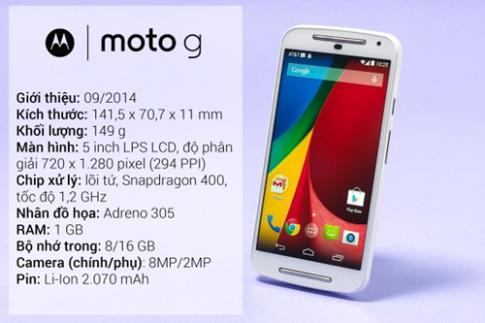 15 smartphone tốt nhất hiện nay mà bạn có thể mua