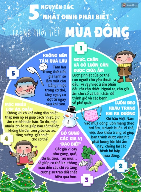 5 nguyên tắc nhất định phải biết trong thời tiết mùa đông