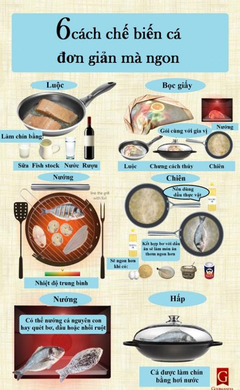 6 cách chế biến cá đơn giản mà ngon