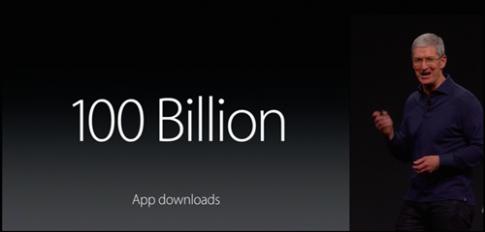 App Store 6 nam va 100 ty luot tai ung dung