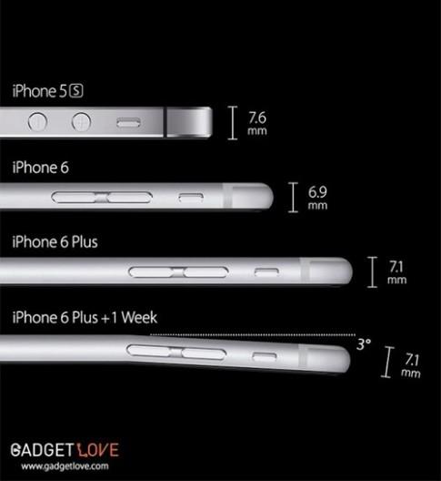 """Hài hước với loạt ảnh """"chế"""" iPhone 6 Plus cong"""