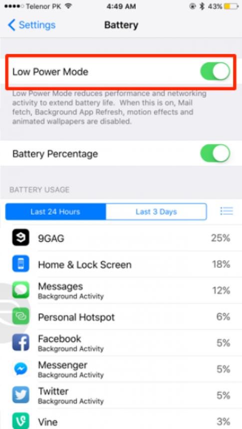 iOS 9 giúp tiết kiệm pin iPhone và iPad như thế nào?