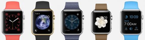 Những điều cần biết về Apple Watch - Sản phẩm đáng chú ý của Apple