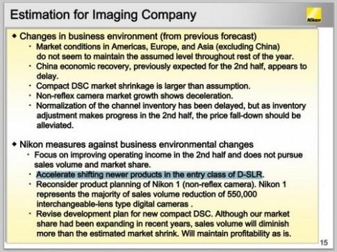 Nikon có thể ra mắt mẫu DSLR phổ thông siêu gọn nhẹ
