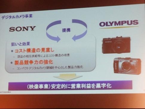 Olympus sản xuất ống kính tele ngàm A-mount cho Sony