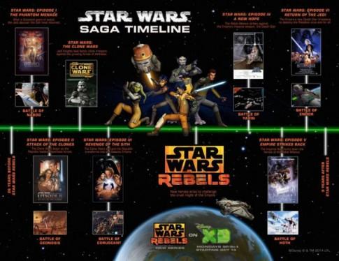 Tóm tắt lịch sử cốt truyện phim Star Wars cho người chưa xem bao giờ