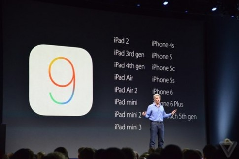 WWDC 2015: Lời khiêu chiến Apple gửi đến thế giới