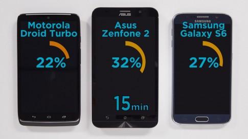ZenFone 2 và Galaxy S6 được đánh giá là smartphone sạc nhanh tốt nhất hiện tại