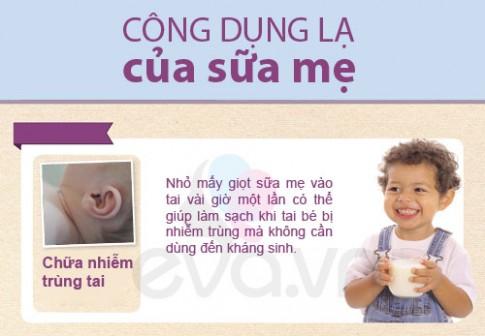 Trị bệnh cho bé bằng sữa mẹ 'cực nhạy'