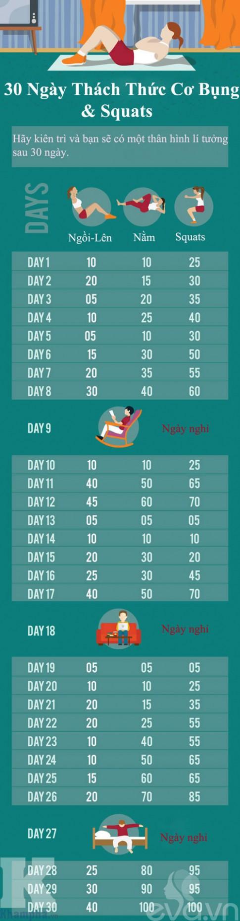 30 ngày thách thức để có một vóc dáng chuẩn