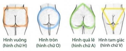 4 kiểu hình dáng vòng ba thường thấy ở phụ nữ