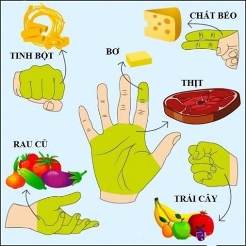 Cách nhìn tay biết ngay nên ăn bao nhiêu thực phẩm trong ngày là đủ