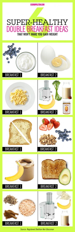Dùng 2 bữa sáng để kiểm soát cân nặng tốt hơn