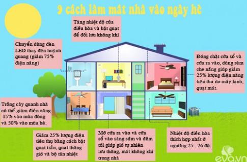 Đủ mẹo tiết kiệm điện, giảm oi bức áp dụng cho mọi nhà