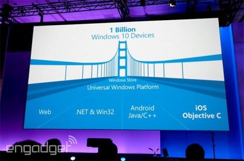 Microsoft 'mơ' có 1 tỷ thiết bị chạy Windows 10