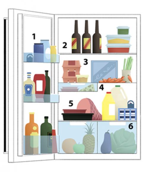 6 mẹo sắp xếp tủ lạnh cho thức ăn tươi ngon