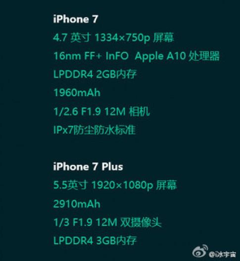 iPhone 7 Plus sẽ có pin 2.910 mAh